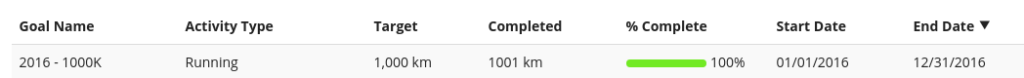 Garmin Connect Goal